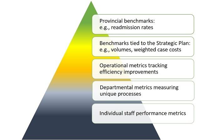 Hospital metrics pyramid 2 - resize