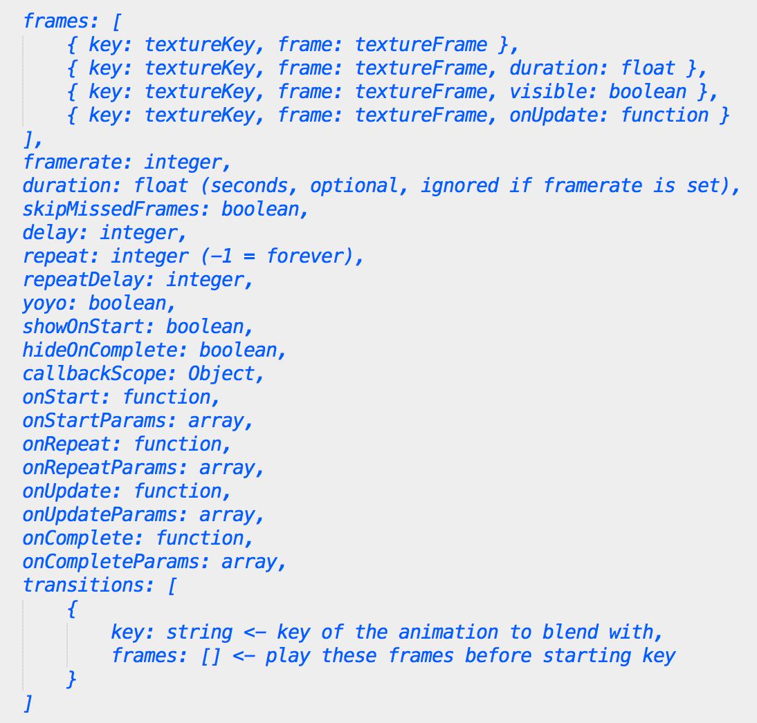 Phaser 3 Dev Log #76: Animation Manager Updates and JSON