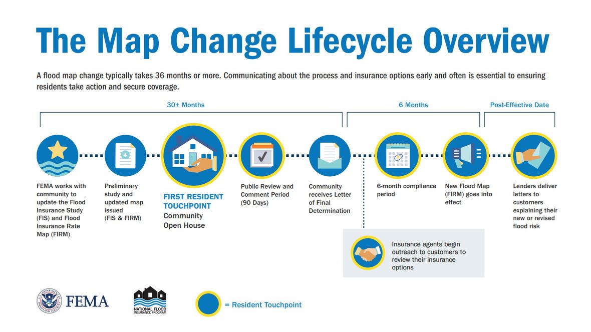 map change life cycle