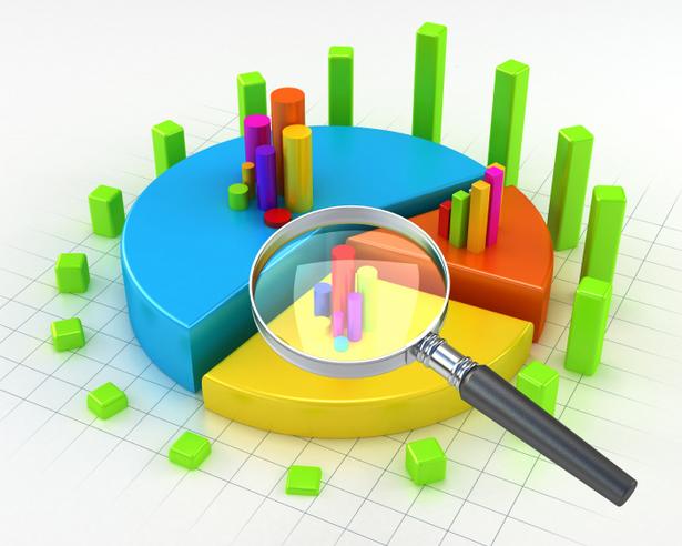 market analysis magnifyer
