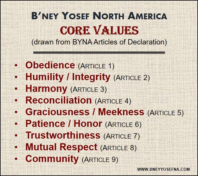 BYNA Core Values