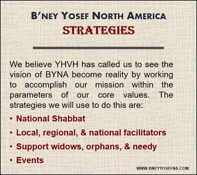 BYNA Strategies