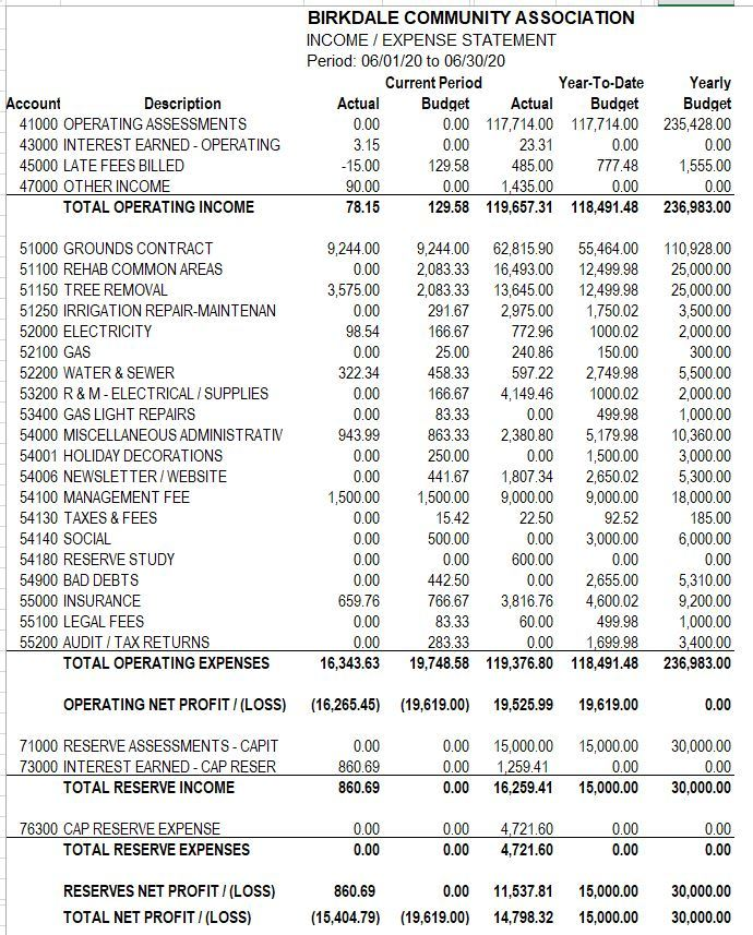 August financials 1