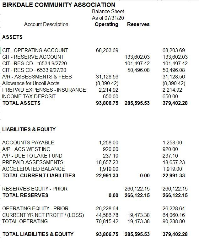 Sept balance sheet
