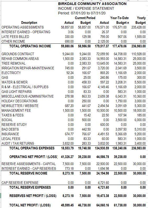 Sept budget 2