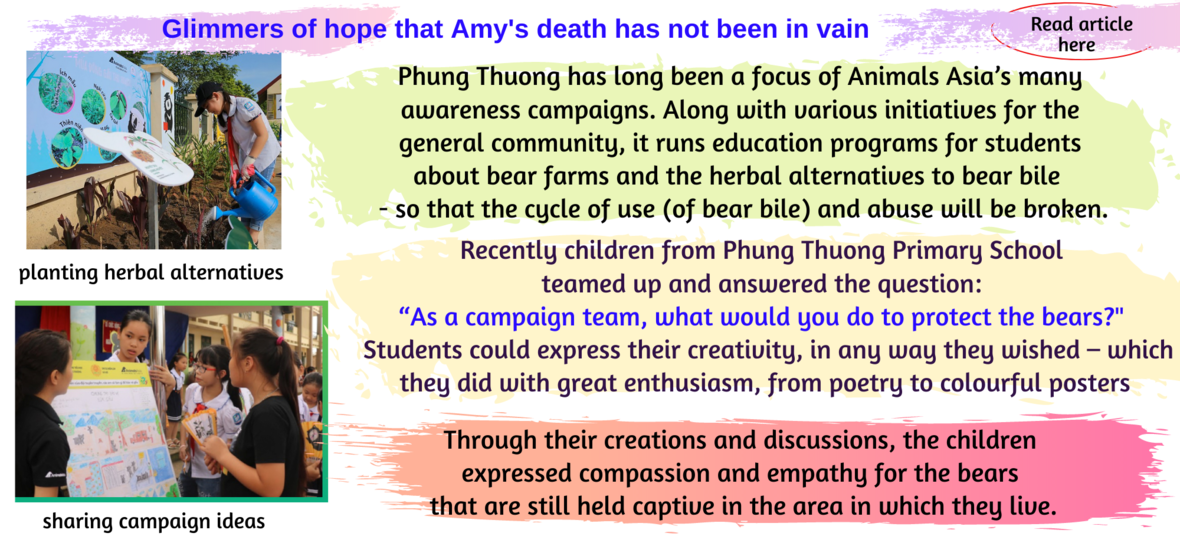 Amy Phung Thuong students 2020