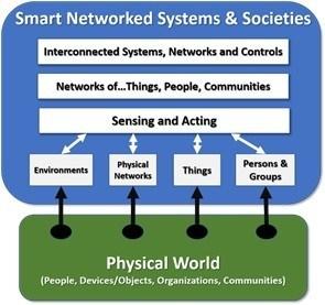 SNSS-diagram