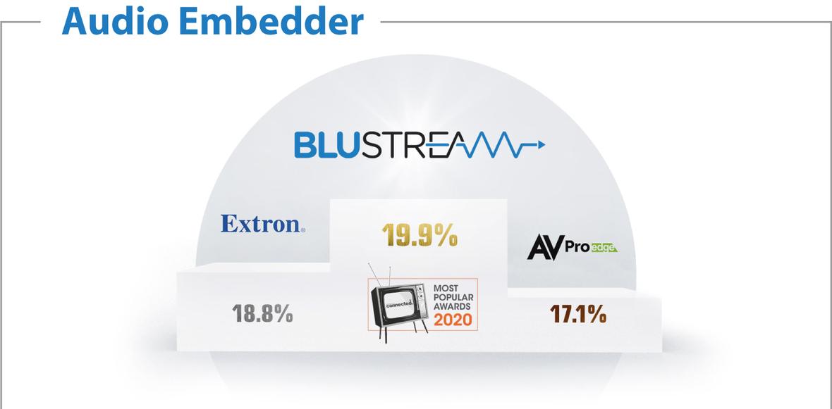 Audio embedder cropped