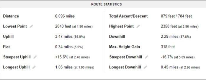 Leg 1 Route Statistics