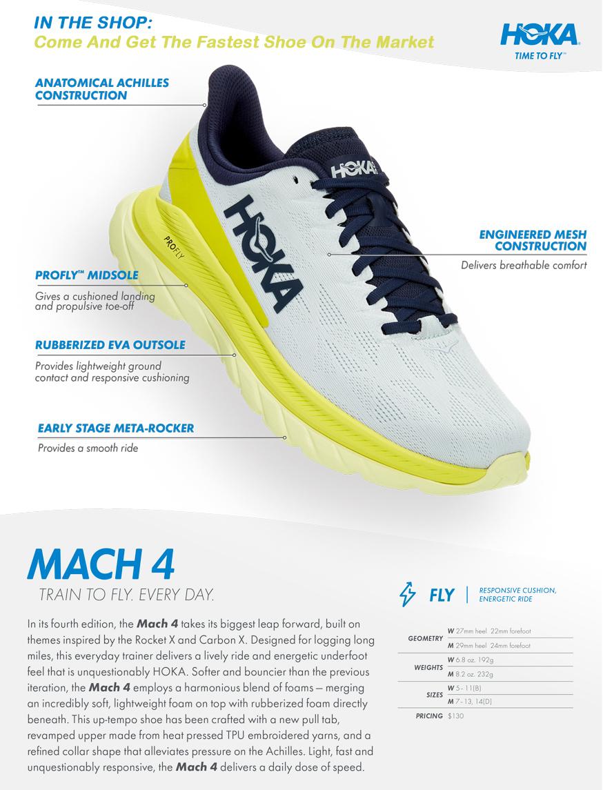 Mach4 shop