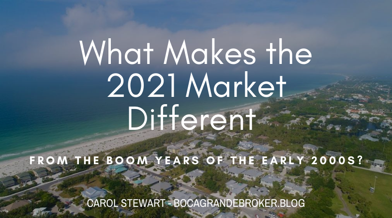 What Makes the 2021 Market Different