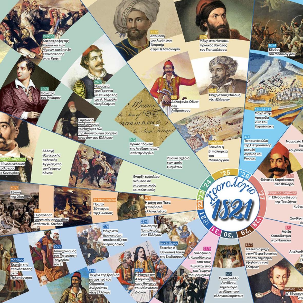 1821-2021: Η πνευματική παρακαταθήκη του Γέρου του Μωριά!