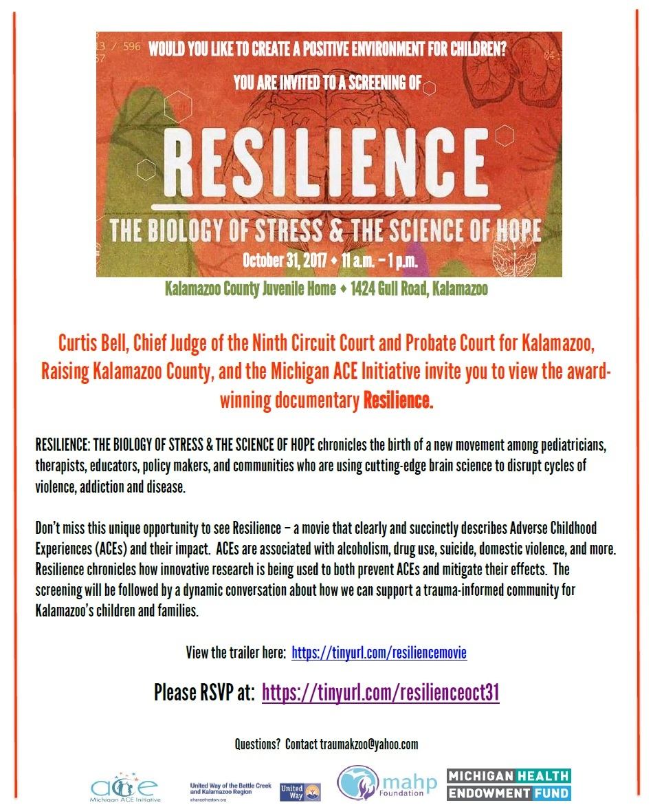 Resilience viewing
