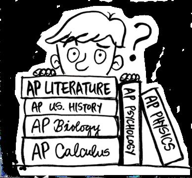 AP examps