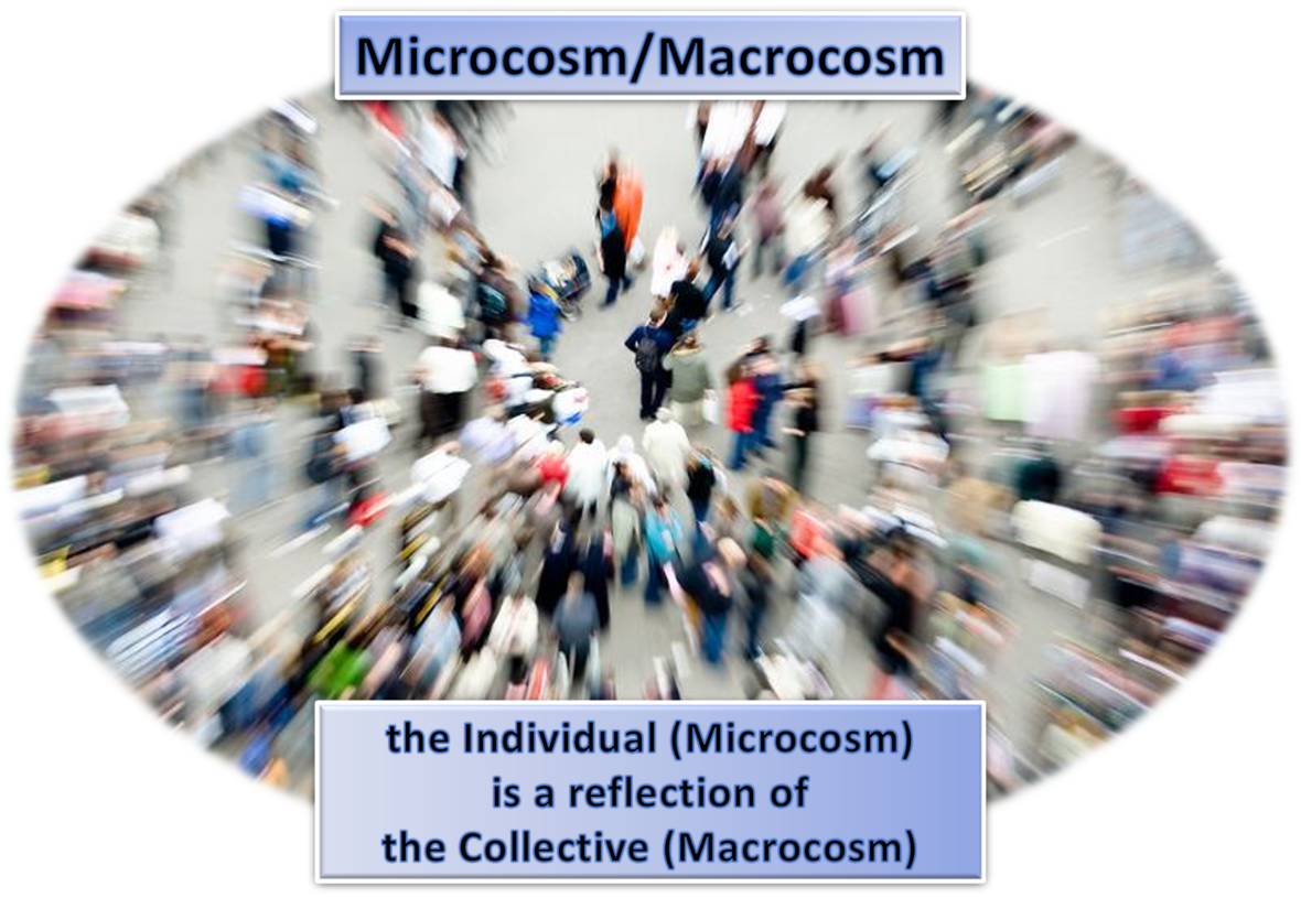 The Microcosm of the Macrocosm - Personal Responsibility and Self Mastery ~ James Gilliland ~ 13 December 2017  Micro_macro