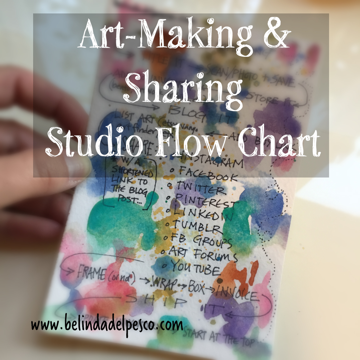 art-making-flow-chart
