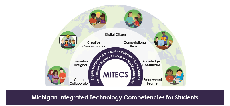 mitecs for techplan site