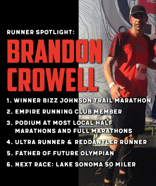 brandon crowell spotlight