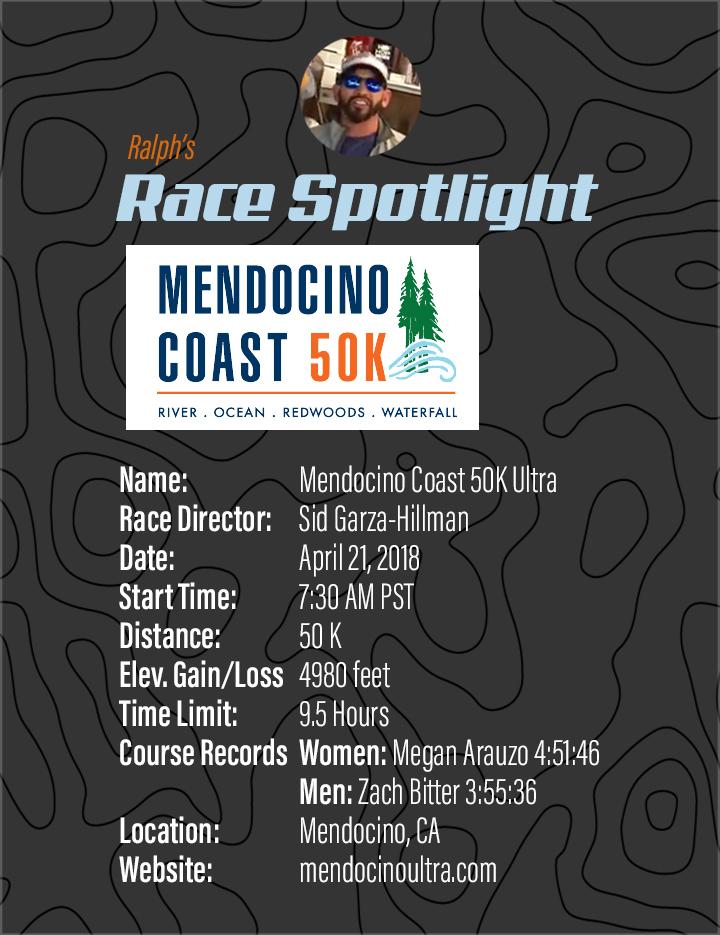 ralph race spotlight mendo 50