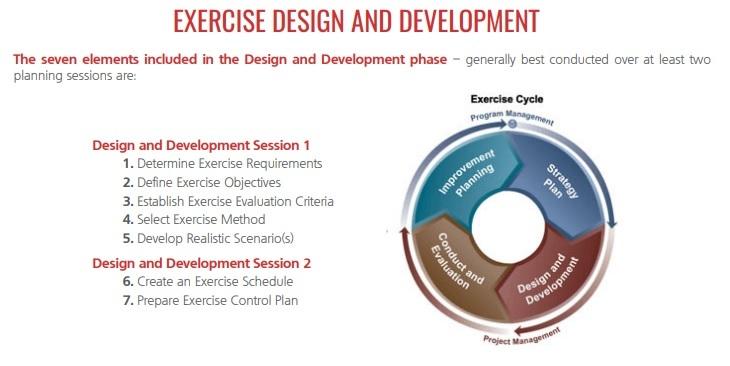 DesignAndDevelopment