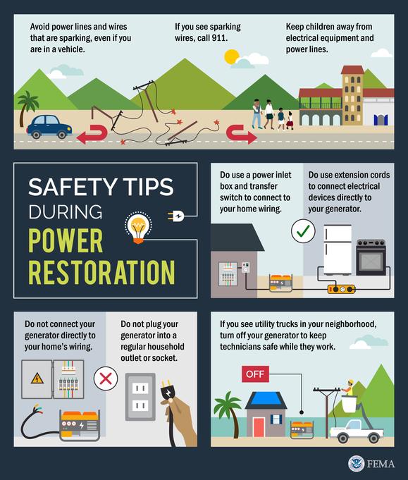 Ready image - Power Restoration