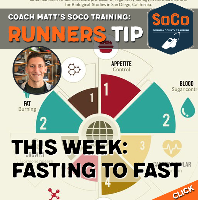 matthew runners tip fasting