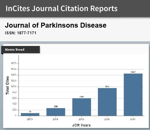 JPD total-cites-graph visual