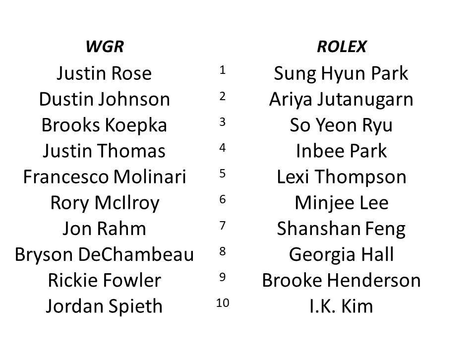 Ranking Table