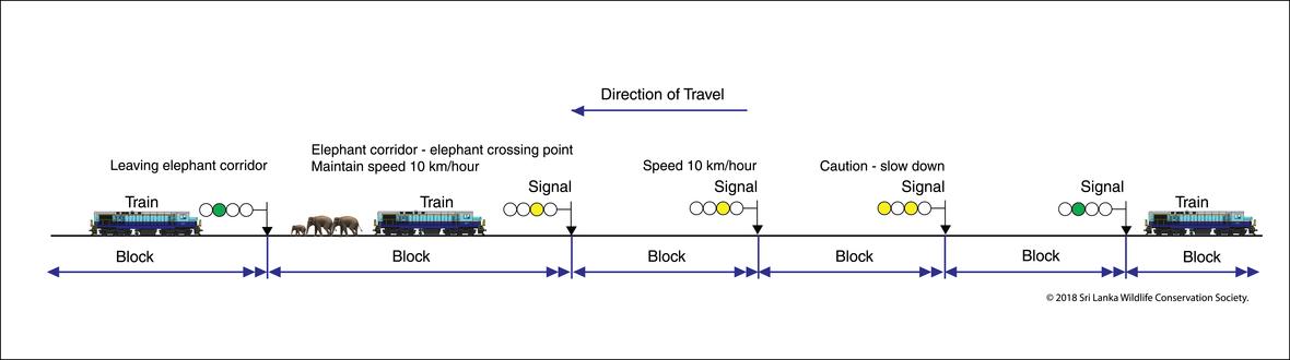 diagram 2 Final