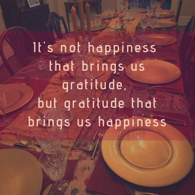 Happiness come from Gratitude