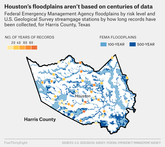 harvey data