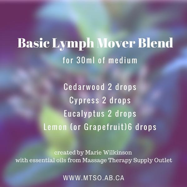 Basic Lymph Mover Blend from mtso.ab.ca grande