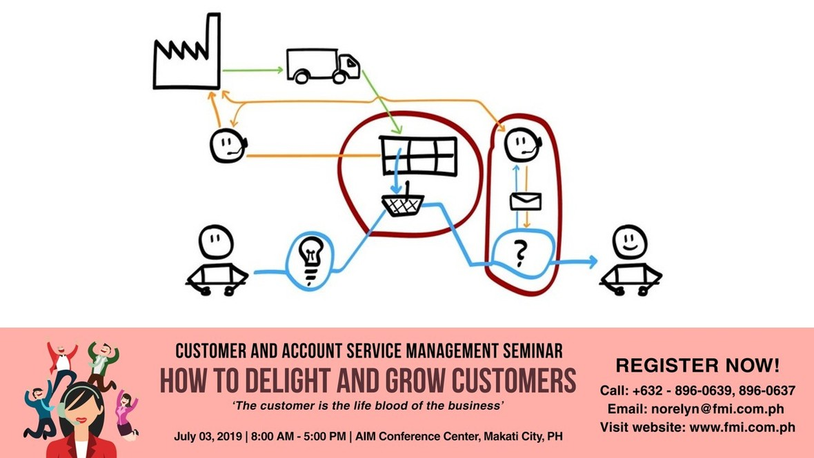 Zen Customer Journey Map on vision map, apple map, positioning map, customer experience, strategy map, experience map, social map, customer contact, search map, customer 360 view of architecture, customer collaboration, brand map,